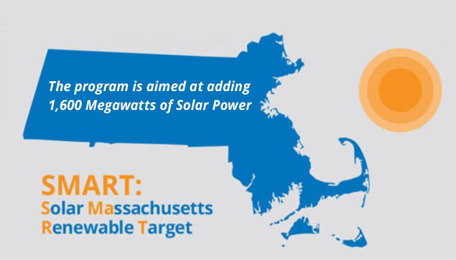 BlueSel Commercial Solar define Massachusetts SMART program